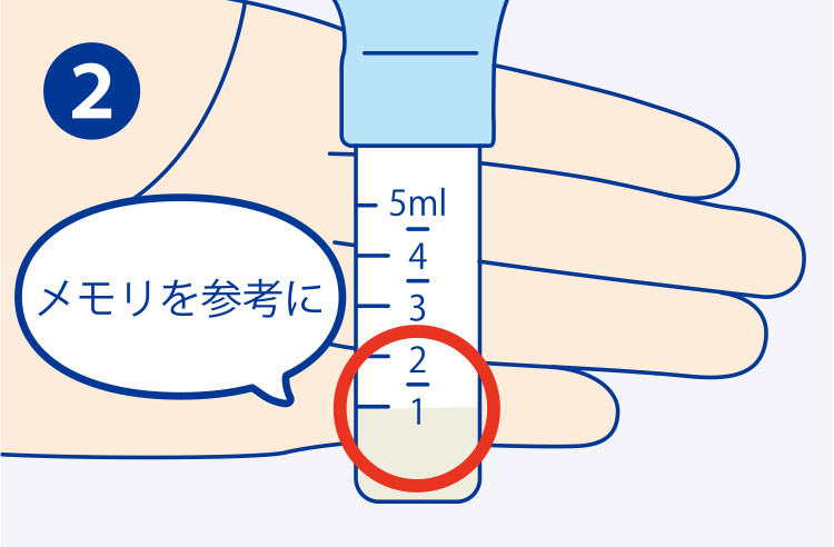 漏斗を口にあて、チューブに唾液を0.5~1ml入れる。